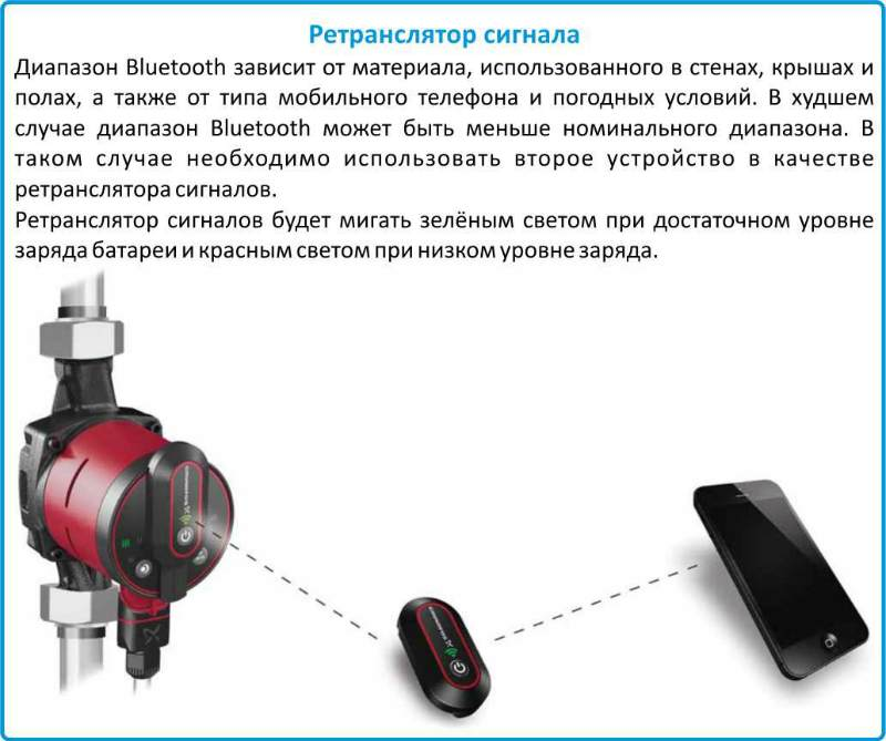 Grundfos Alpha Reader купить в Орле